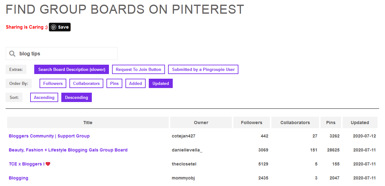 Pingroupie Pinterest Group Boards Analytics Website To Help Search And Find Pinterest Group Boards The Easy Way
