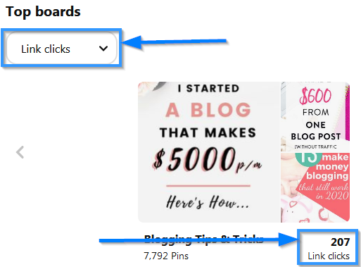 Pinterest Analytics Top Boards By Link Clicks To Tell If A Pinterest Group Board Is High Quality And Worth Keeping